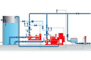 Norma UNE23500: Sistemas de abastecimiento de agua contra incendios